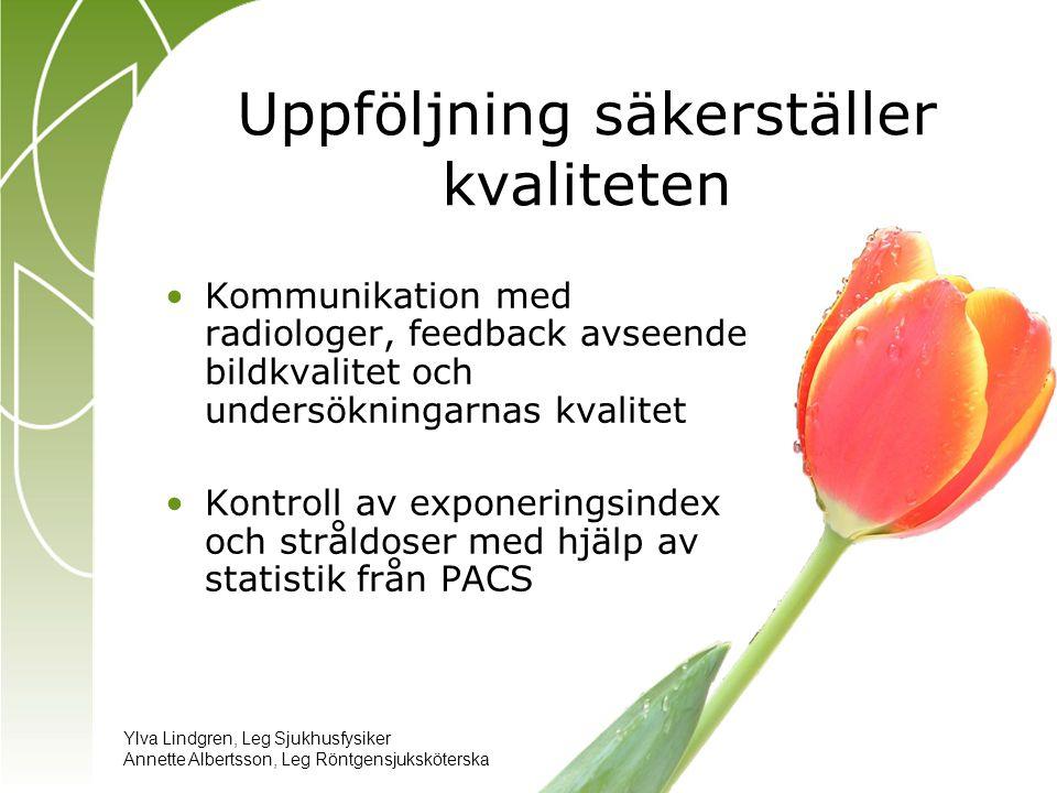 Ylva Lindgren, Leg Sjukhusfysiker Annette Albertsson, Leg Röntgensjuksköterska2009-11-24 11 Uppföljning säkerställer kvaliteten •Kommunikation med rad