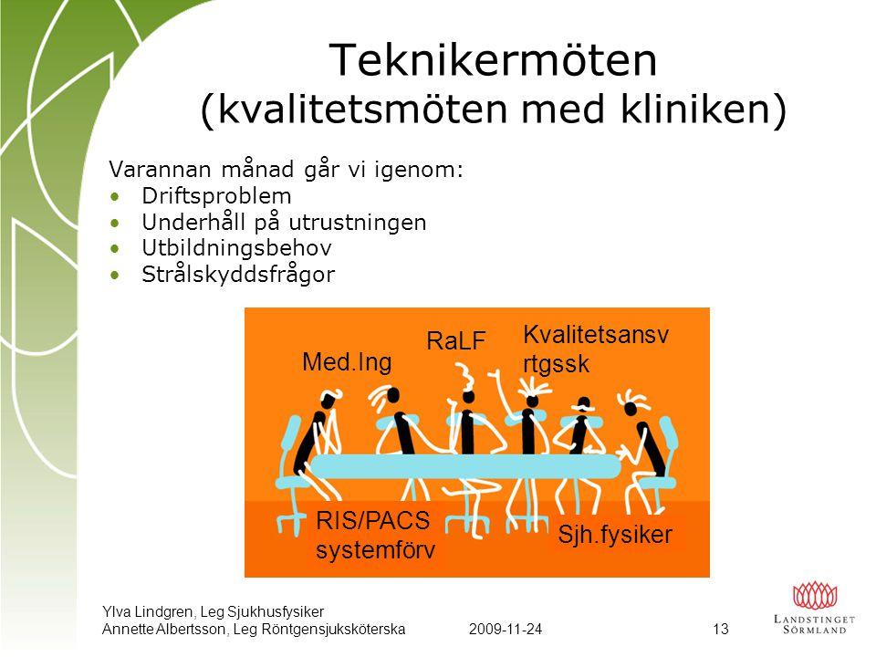 Ylva Lindgren, Leg Sjukhusfysiker Annette Albertsson, Leg Röntgensjuksköterska2009-11-24 13 Teknikermöten (kvalitetsmöten med kliniken) Varannan månad