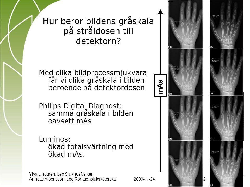 Ylva Lindgren, Leg Sjukhusfysiker Annette Albertsson, Leg Röntgensjuksköterska2009-11-24 21 Hur beror bildens gråskala på stråldosen till detektorn? M