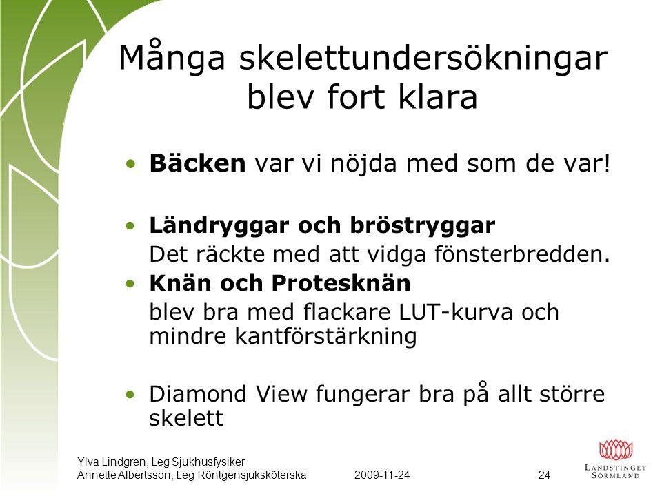 Ylva Lindgren, Leg Sjukhusfysiker Annette Albertsson, Leg Röntgensjuksköterska2009-11-24 24 Många skelettundersökningar blev fort klara •Bäcken var vi
