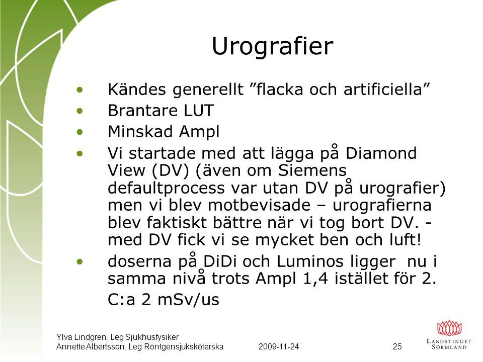 """Ylva Lindgren, Leg Sjukhusfysiker Annette Albertsson, Leg Röntgensjuksköterska2009-11-24 25 Urografier •Kändes generellt """"flacka och artificiella"""" •Br"""