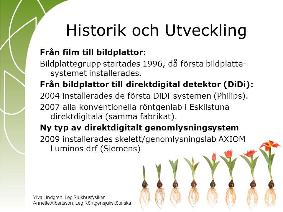 Ylva Lindgren, Leg Sjukhusfysiker Annette Albertsson, Leg Röntgensjuksköterska2009-11-24 3 Historik och Utveckling Från film till bildplattor: Bildpla
