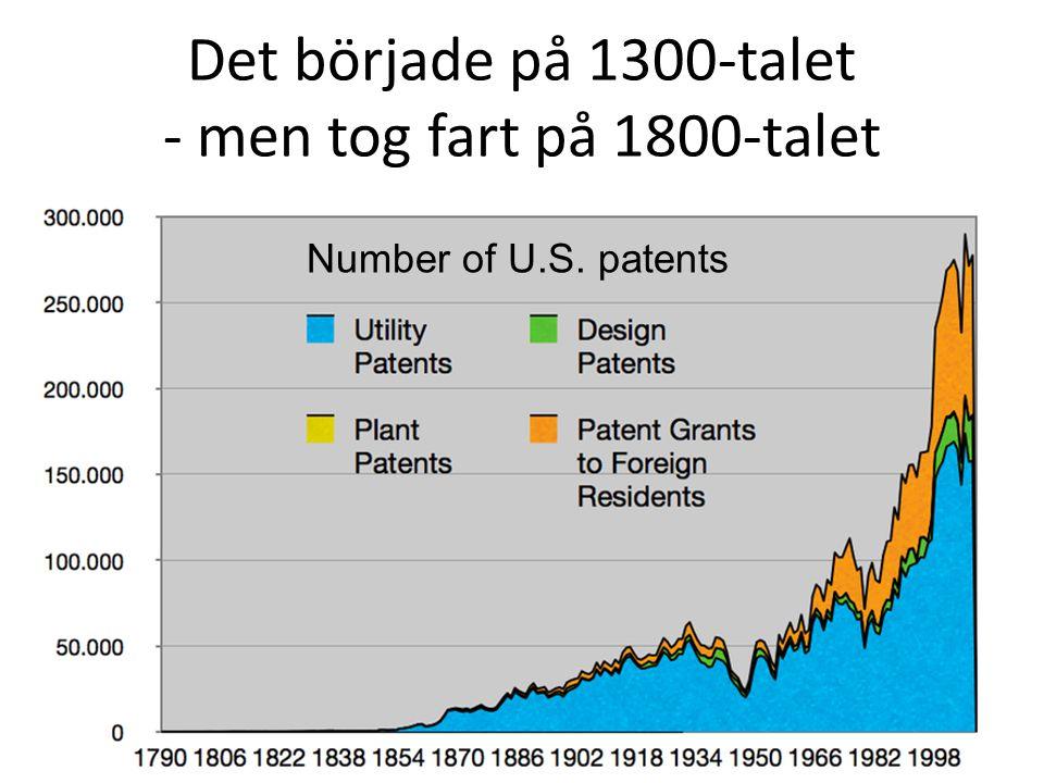 Det började på 1300-talet - men tog fart på 1800-talet Number of U.S. patents