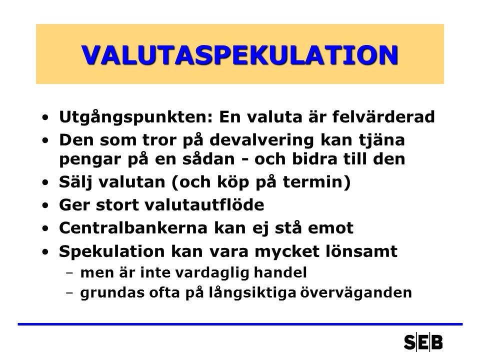 VALUTASPEKULATION •Utgångspunkten: En valuta är felvärderad •Den som tror på devalvering kan tjäna pengar på en sådan - och bidra till den •Sälj valutan (och köp på termin) •Ger stort valutautflöde •Centralbankerna kan ej stå emot •Spekulation kan vara mycket lönsamt –men är inte vardaglig handel –grundas ofta på långsiktiga överväganden
