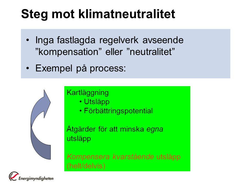 Steg mot klimatneutralitet •Inga fastlagda regelverk avseende kompensation eller neutralitet •Exempel på process: Kartläggning • Utsläpp • Förbättringspotential Åtgärder för att minska egna utsläpp Kompensera kvarstående utsläpp (helt/delvis)