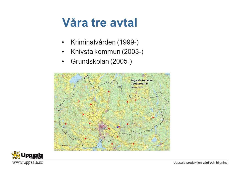 Våra tre avtal •Kriminalvården (1999-) •Knivsta kommun (2003-) •Grundskolan (2005-)