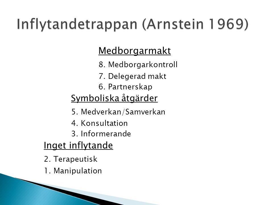 Medborgarmakt 8. Medborgarkontroll 7. Delegerad makt 6. Partnerskap Symboliska åtgärder 5. Medverkan/Samverkan 4. Konsultation 3. Informerande Inget i