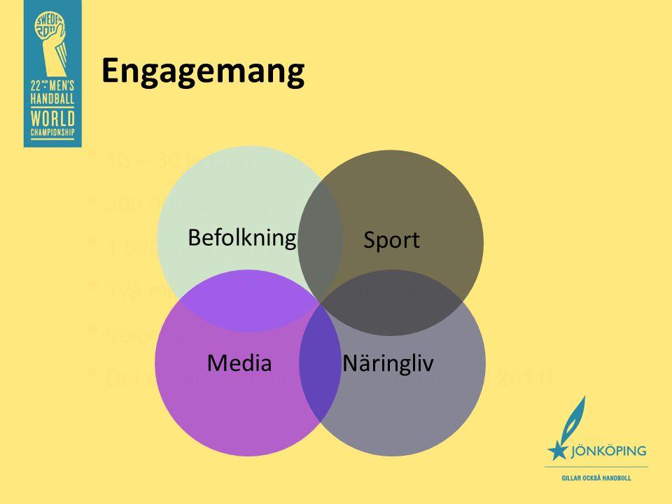 • 13 – 30 januari • 300 000 besökare • 1 500 medierepresentanter • Två miljarder tv-tittare i 150 länder • Volontärer • Det största som händer i Skandinavien 2011.