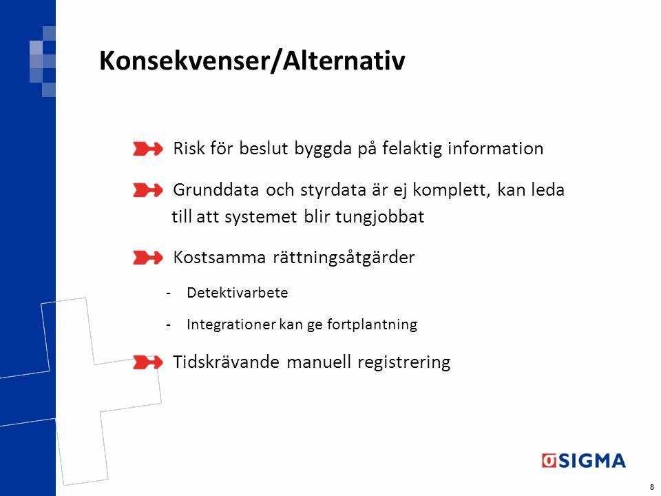 8 Konsekvenser/Alternativ Risk för beslut byggda på felaktig information Grunddata och styrdata är ej komplett, kan leda till att systemet blir tungjobbat Kostsamma rättningsåtgärder -Detektivarbete -Integrationer kan ge fortplantning Tidskrävande manuell registrering