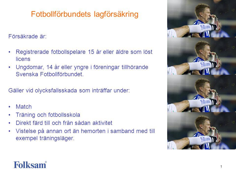 1 Försäkrade är: • Registrerade fotbollspelare 15 år eller äldre som löst licens • Ungdomar, 14 år eller yngre i föreningar tillhörande Svenska Fotbollförbundet.