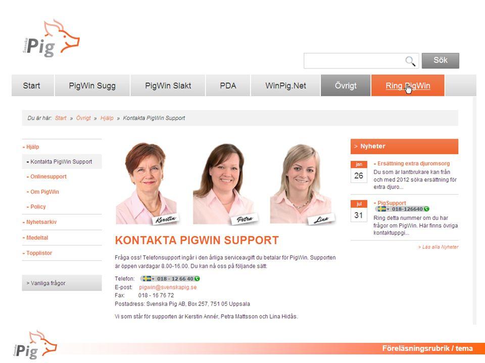 www.svenskapig.se/pigwin