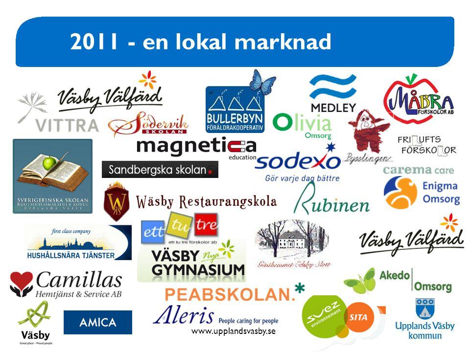 www.upplandsvasby.se 2011 - en lokal marknad