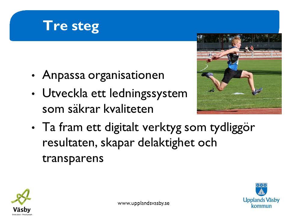 www.upplandsvasby.se Tre steg • Anpassa organisationen • Utveckla ett ledningssystem som säkrar kvaliteten • Ta fram ett digitalt verktyg som tydliggö