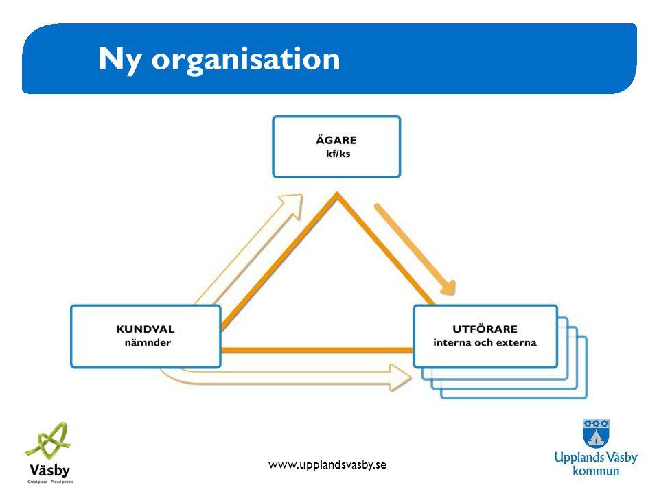 www.upplandsvasby.se Ny organisation