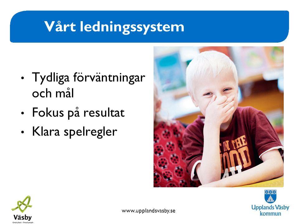 www.upplandsvasby.se Vårt ledningssystem • Tydliga förväntningar och mål • Fokus på resultat • Klara spelregler