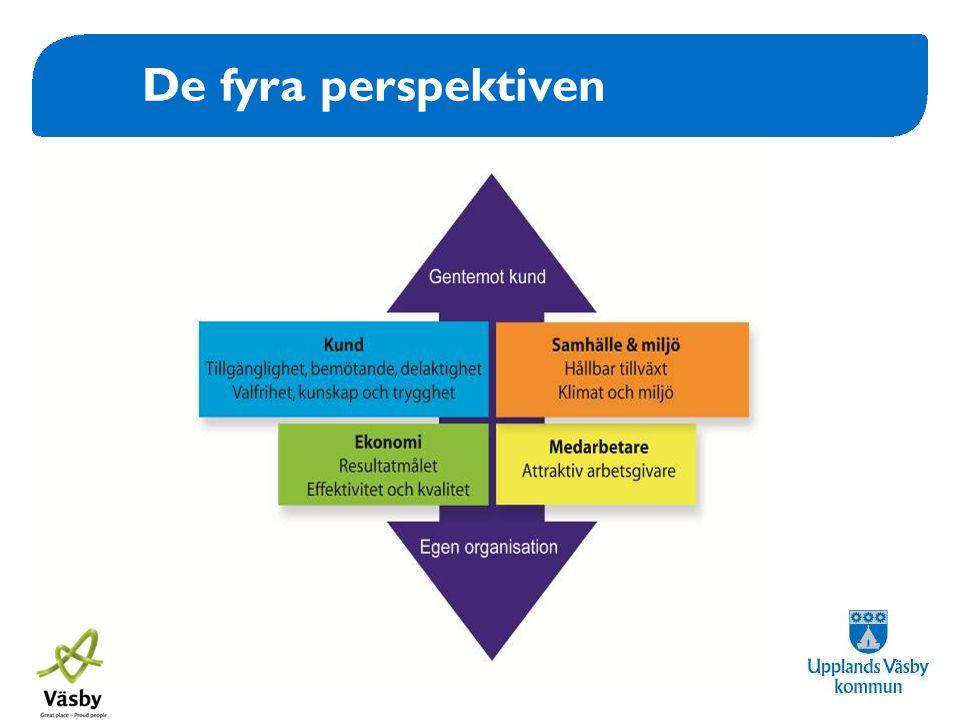www.upplandsvasby.se De fyra perspektiven