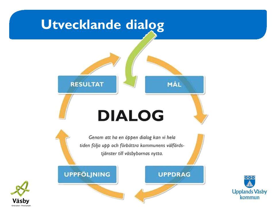 www.upplandsvasby.se Utvecklande dialog