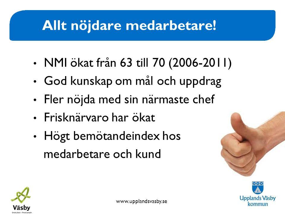 www.upplandsvasby.se Allt nöjdare medarbetare! • NMI ökat från 63 till 70 (2006-2011) • God kunskap om mål och uppdrag • Fler nöjda med sin närmaste c