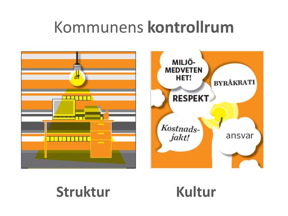Kommunens kontrollrum Struktur Kultur