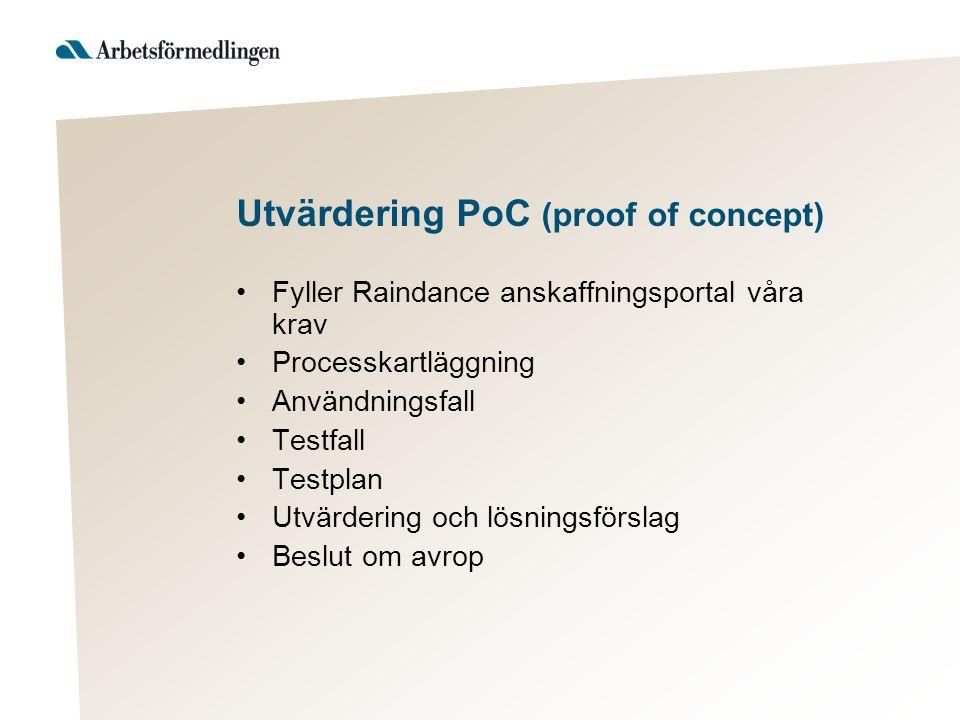 Utvärdering PoC (proof of concept) •Fyller Raindance anskaffningsportal våra krav •Processkartläggning •Användningsfall •Testfall •Testplan •Utvärderi