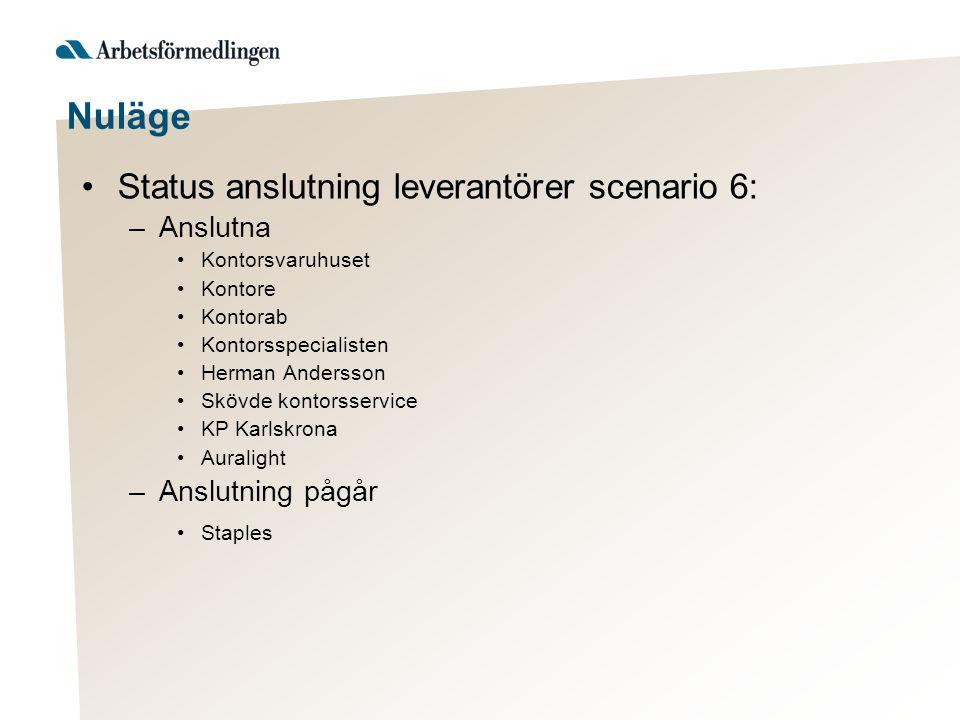 Nuläge •Status anslutning leverantörer scenario 6: –Anslutna •Kontorsvaruhuset •Kontore •Kontorab •Kontorsspecialisten •Herman Andersson •Skövde konto