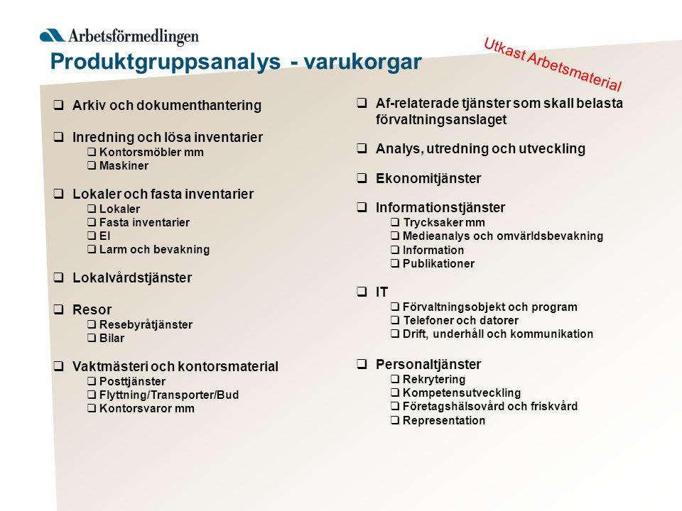 Produktgruppsanalys - varukorgar Utkast Arbetsmaterial  Arkiv och dokumenthantering  Inredning och lösa inventarier  Kontorsmöbler mm  Maskiner 