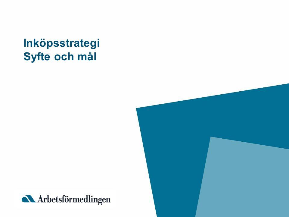 Inköpsstrategi Syfte och mål