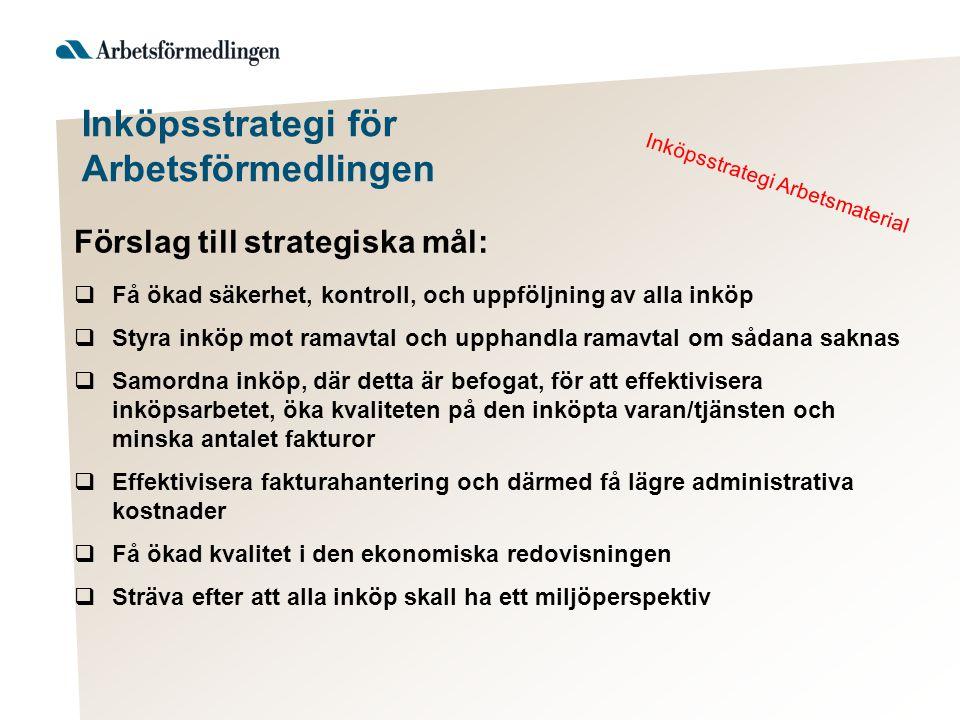 Inköpsstrategi för Arbetsförmedlingen Förslag till strategiska mål:  Få ökad säkerhet, kontroll, och uppföljning av alla inköp  Styra inköp mot rama