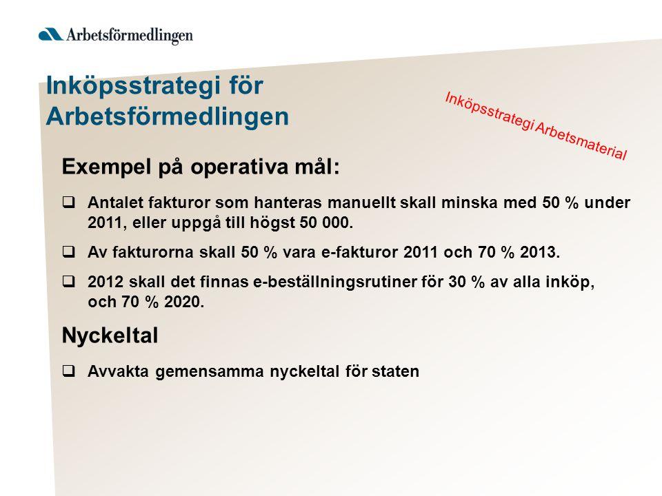 Inköpsstrategi för Arbetsförmedlingen Exempel på operativa mål:  Antalet fakturor som hanteras manuellt skall minska med 50 % under 2011, eller uppgå