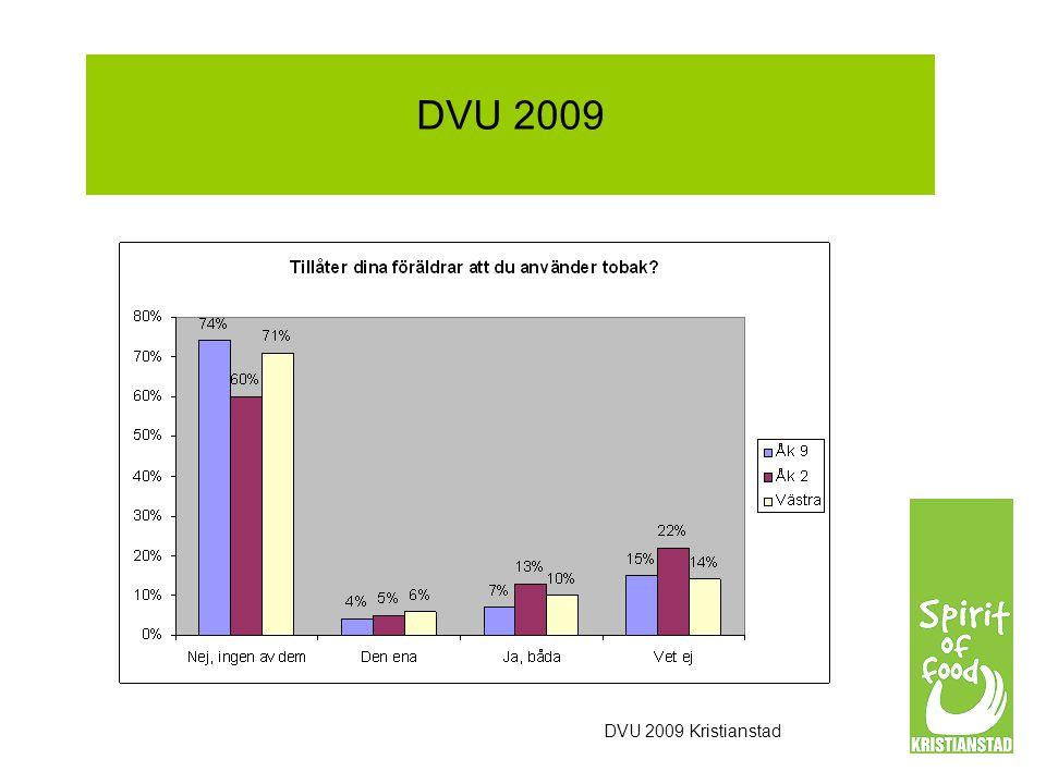 DVU 2009 DVU 2009 Kristianstad