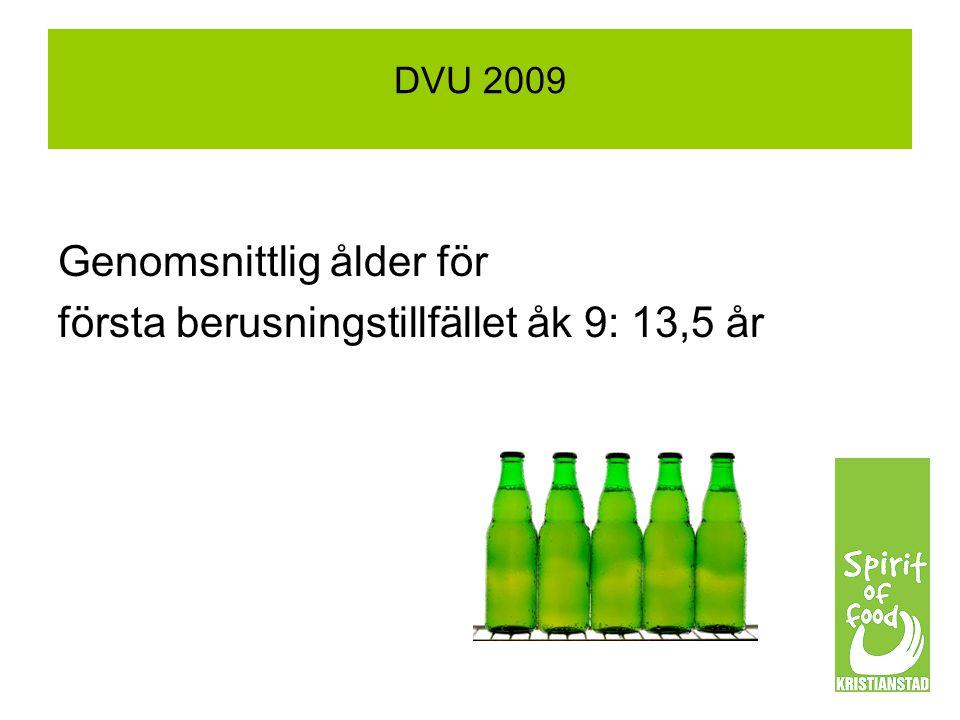 Genomsnittlig ålder för första berusningstillfället åk 9: 13,5 år DVU 2009