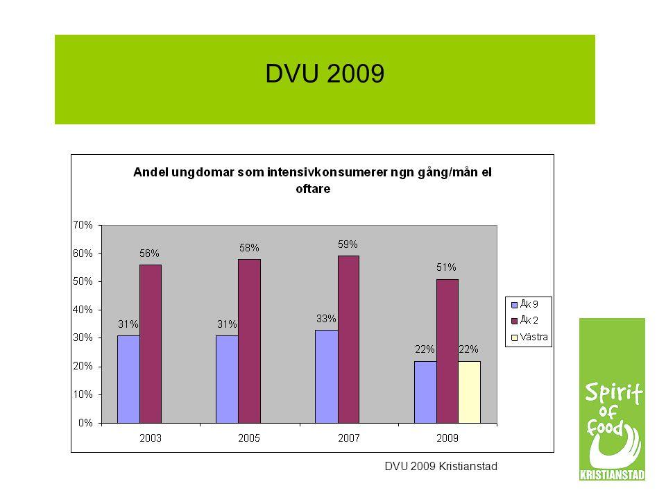 Intensivkonsumtion= Att man vid ett och samma tillfälle dricker motsvarande minst:  18 cl sprit  En flaska vin  4 burkar starköl/cider/alkoläsk (50 cl)  6 burkar folköl DVU 2009
