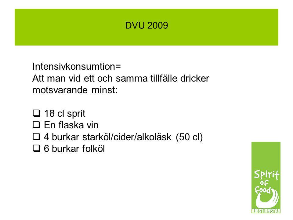 Intensivkonsumtion= Att man vid ett och samma tillfälle dricker motsvarande minst:  18 cl sprit  En flaska vin  4 burkar starköl/cider/alkoläsk (50