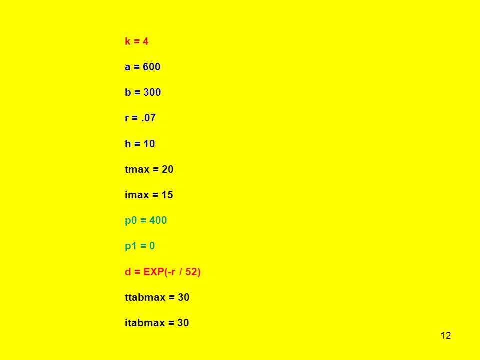 12 k = 4 a = 600 b = 300 r =.07 h = 10 tmax = 20 imax = 15 p0 = 400 p1 = 0 d = EXP(-r / 52) ttabmax = 30 itabmax = 30