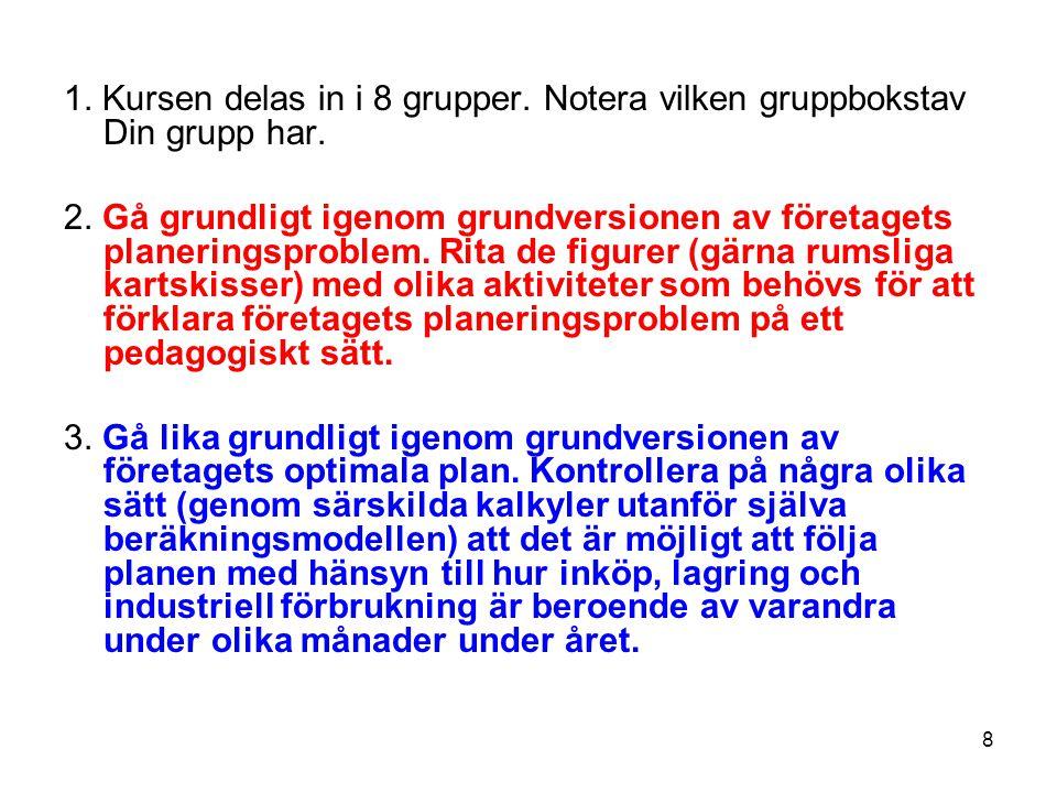 8 1. Kursen delas in i 8 grupper. Notera vilken gruppbokstav Din grupp har.