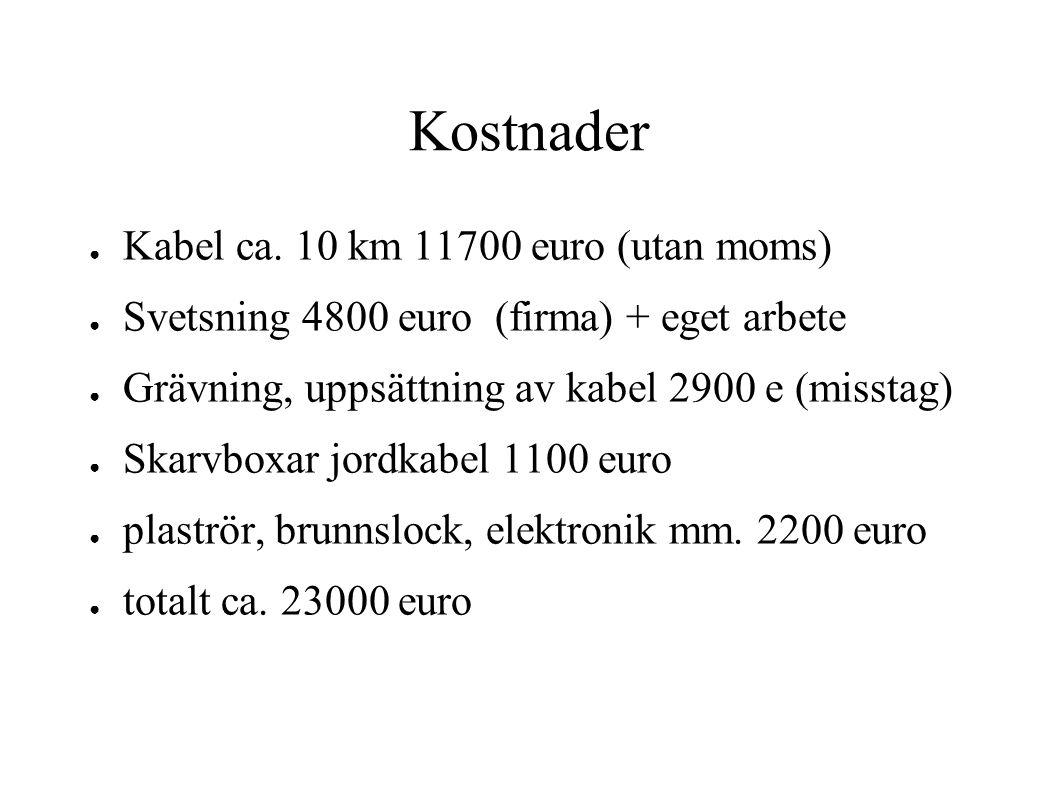 Kostnader ● Kabel ca. 10 km 11700 euro (utan moms) ● Svetsning 4800 euro (firma) + eget arbete ● Grävning, uppsättning av kabel 2900 e (misstag) ● Ska