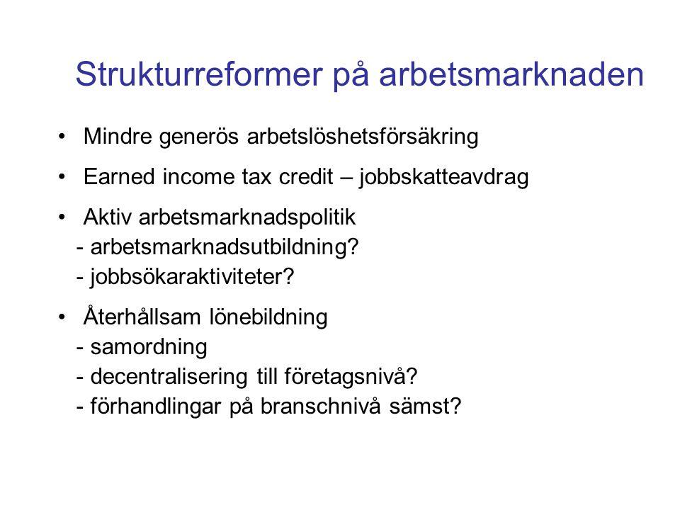 Strukturreformer på arbetsmarknaden •Mindre generös arbetslöshetsförsäkring •Earned income tax credit – jobbskatteavdrag •Aktiv arbetsmarknadspolitik