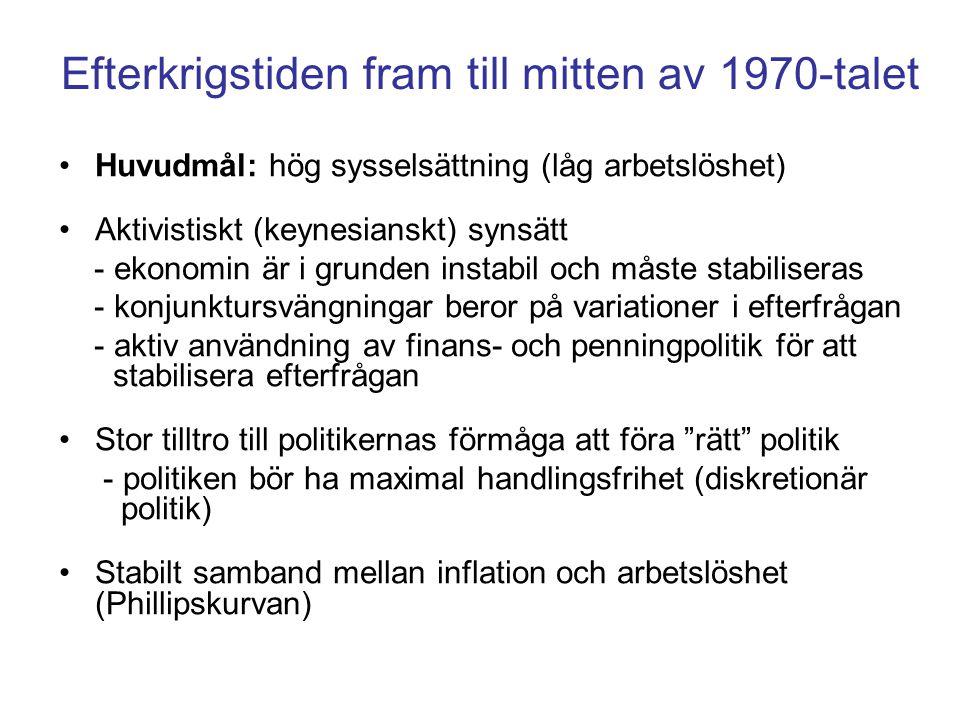 Efterkrigstiden fram till mitten av 1970-talet •Huvudmål: hög sysselsättning (låg arbetslöshet) •Aktivistiskt (keynesianskt) synsätt - ekonomin är i g