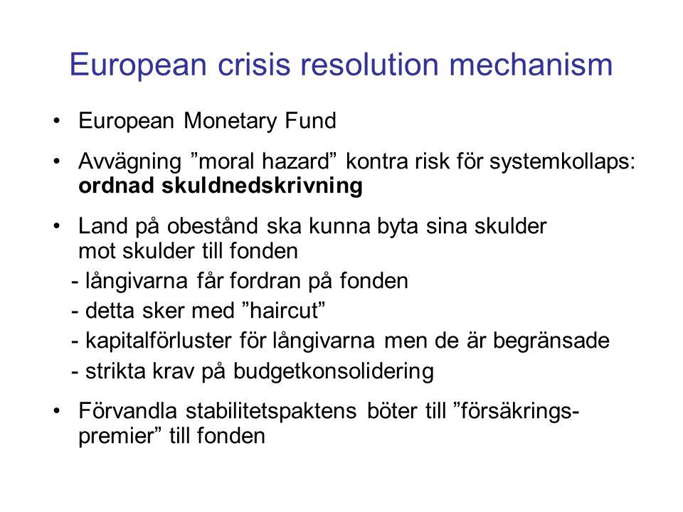"""European crisis resolution mechanism •European Monetary Fund •Avvägning """"moral hazard"""" kontra risk för systemkollaps: ordnad skuldnedskrivning •Land p"""