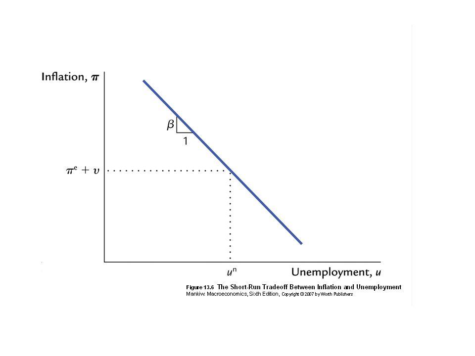 The Great Moderation •Föreställning om att konjunktur- svängningarna dämpats - inflation - men också resursutnyttjande