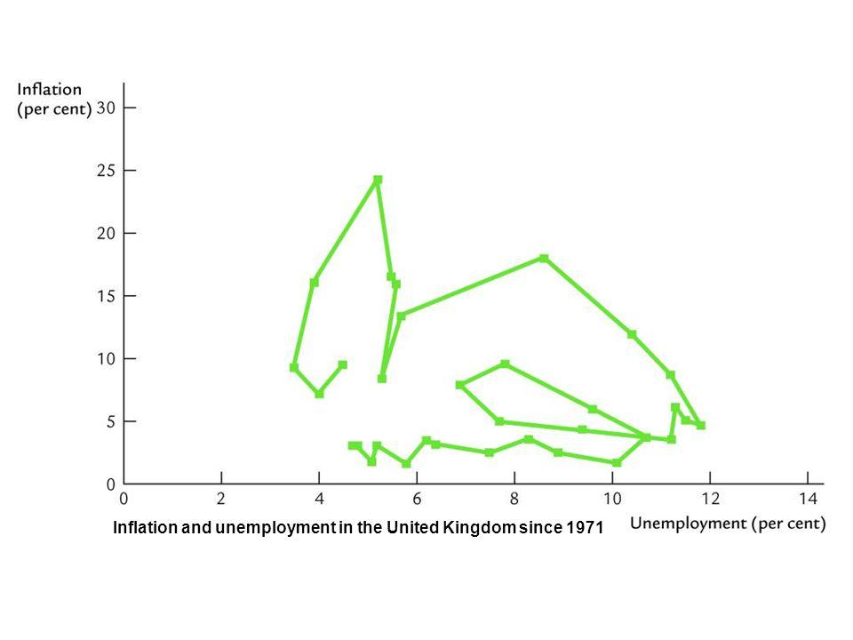Behov av omtänkande i penningpolitiken •Obalanser kan byggas upp trots att inflationsmål uppfylls - överdriven kredittillväxt - bostadsprisbubblor •Bredare målformulering för centralbankerna.