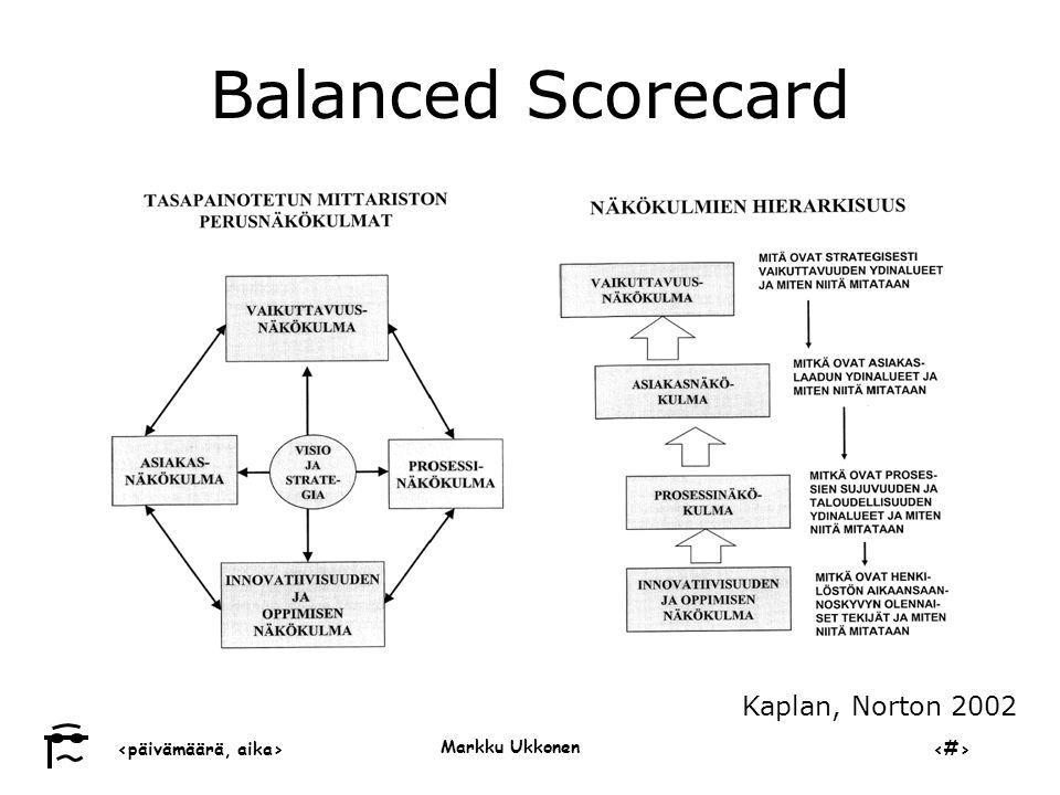 ‹päivämäärä, aika›‹#› Markku Ukkonen Balanced Scorecard Kaplan, Norton 2002