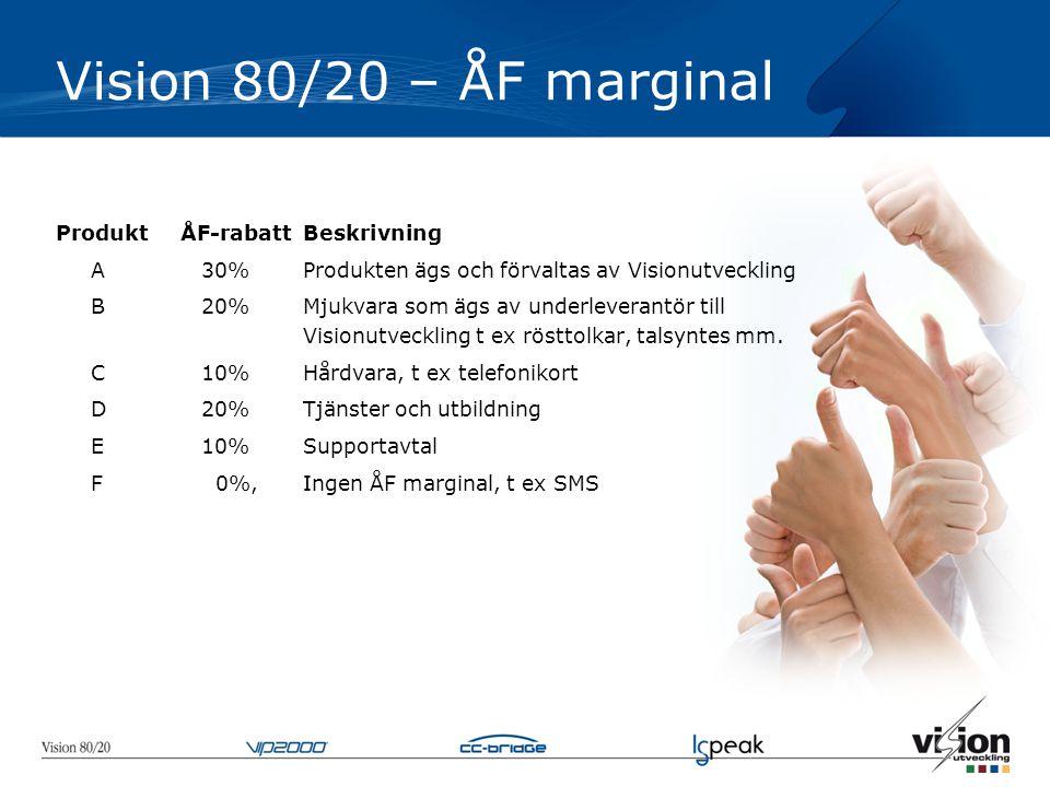 Vision 80/20 – ÅF marginal ProduktÅF-rabattBeskrivning A 30%Produkten ägs och förvaltas av Visionutveckling B 20%Mjukvara som ägs av underleverantör till Visionutveckling t ex rösttolkar, talsyntes mm.