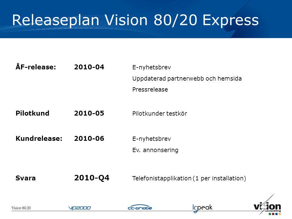 Releaseplan Vision 80/20 Express ÅF-release:2010-04 E-nyhetsbrev Uppdaterad partnerwebb och hemsida Pressrelease Pilotkund2010-05 Pilotkunder testkör Kundrelease:2010-06 E-nyhetsbrev Ev.