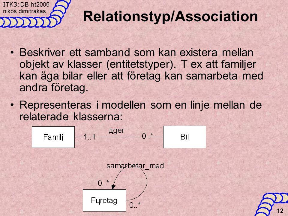 ITK3:DB h t2006 nikos dimitrakas 12 Relationstyp/Association •Beskriver ett samband som kan existera mellan objekt av klasser (entitetstyper).