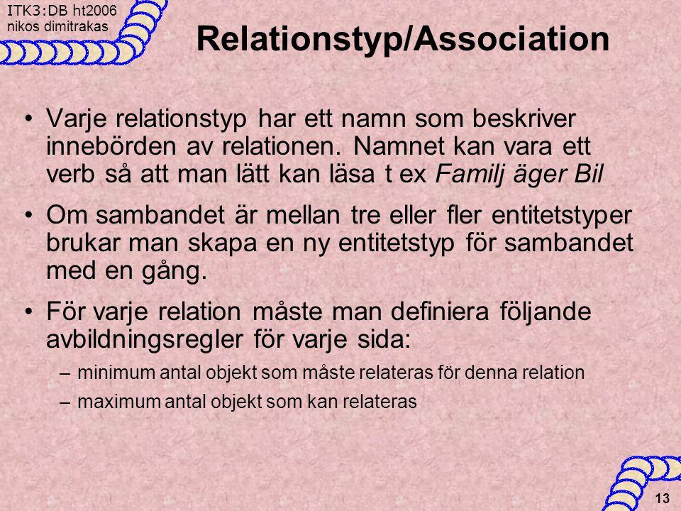 ITK3:DB h t2006 nikos dimitrakas 13 Relationstyp/Association •Varje relationstyp har ett namn som beskriver innebörden av relationen.
