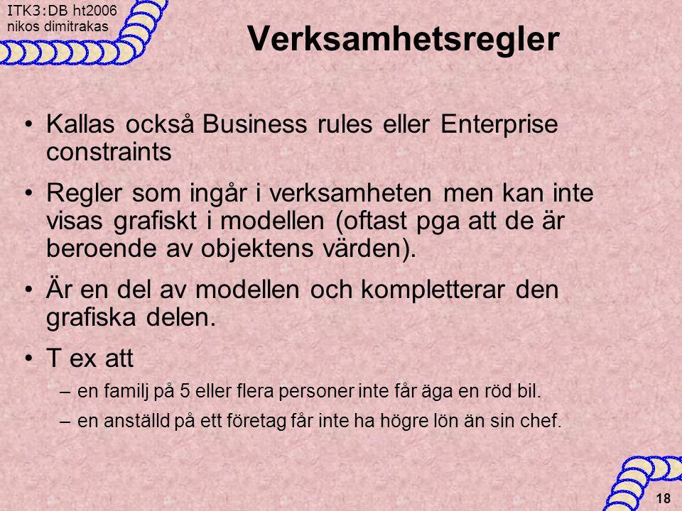 ITK3:DB h t2006 nikos dimitrakas 18 Verksamhetsregler •Kallas också Business rules eller Enterprise constraints •Regler som ingår i verksamheten men kan inte visas grafiskt i modellen (oftast pga att de är beroende av objektens värden).