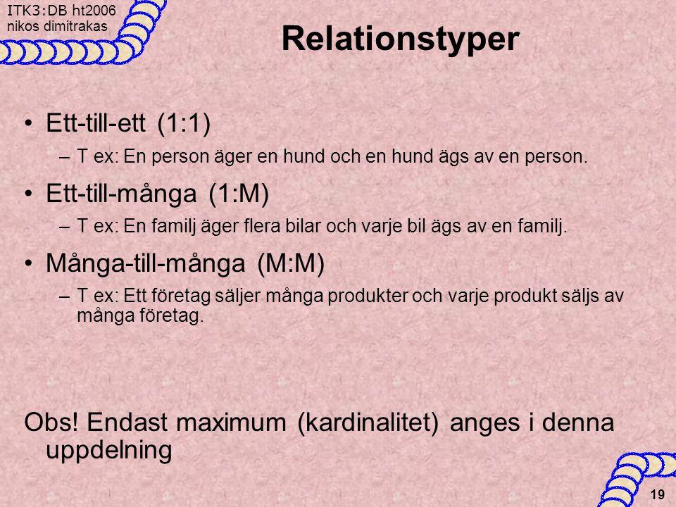 ITK3:DB h t2006 nikos dimitrakas 19 Relationstyper •Ett-till-ett (1:1) –T ex: En person äger en hund och en hund ägs av en person.