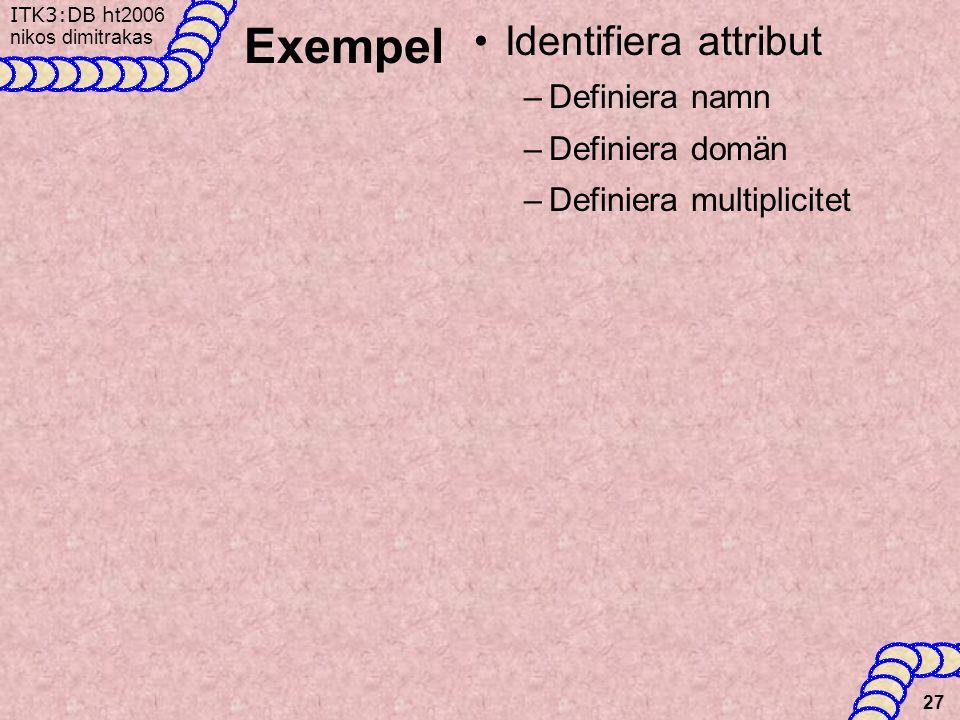ITK3:DB h t2006 nikos dimitrakas 27 Exempel •Identifiera attribut –Definiera namn –Definiera domän –Definiera multiplicitet