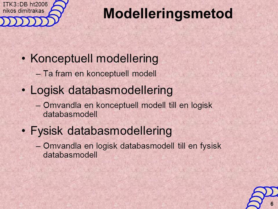 ITK3:DB h t2006 nikos dimitrakas 6 Modelleringsmetod •Konceptuell modellering –Ta fram en konceptuell modell •Logisk databasmodellering –Omvandla en konceptuell modell till en logisk databasmodell •Fysisk databasmodellering –Omvandla en logisk databasmodell till en fysisk databasmodell